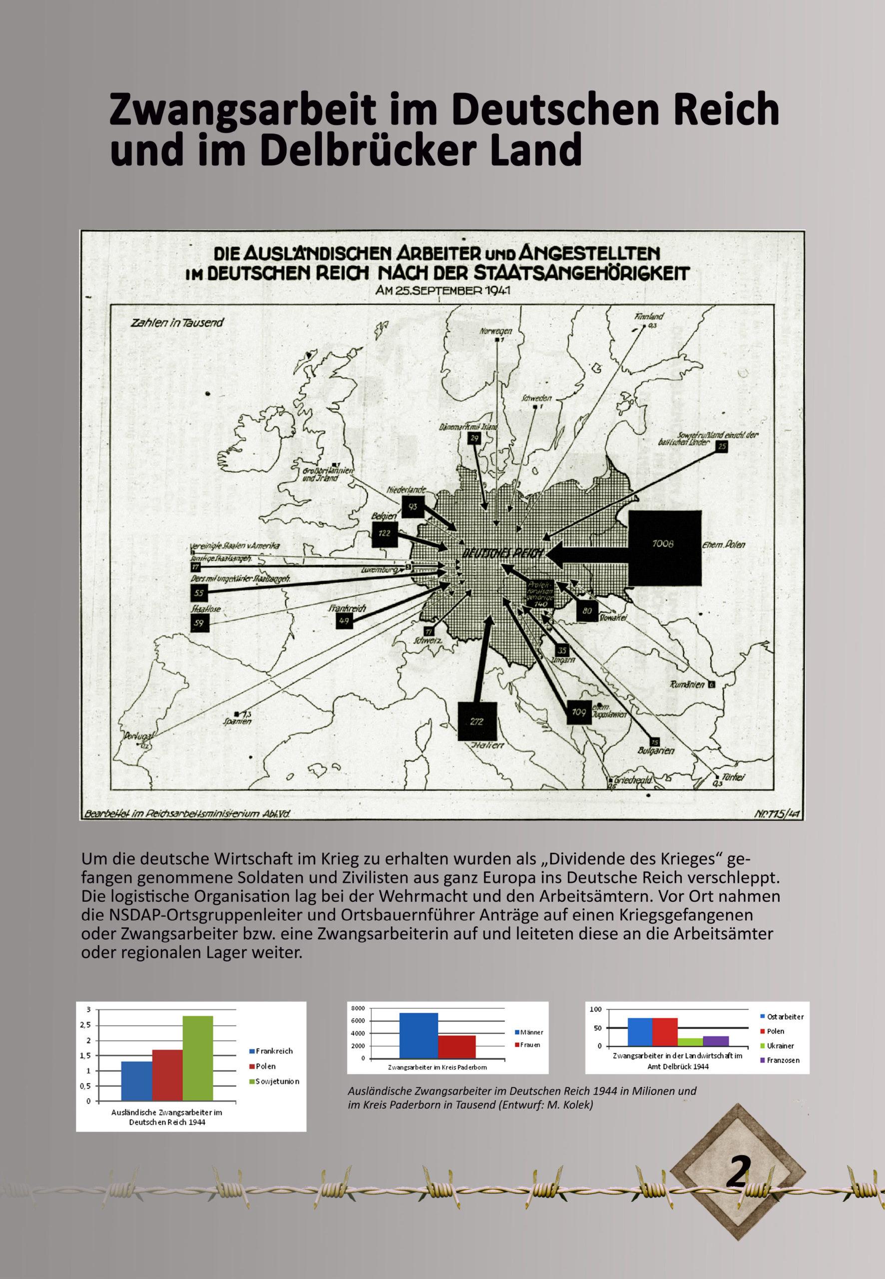 """Digitale Ausstellung """"Unter_Menschen"""" anlässlich des 75. Jahrestages der Befreiung der Kriegsgefangenen – Ausstellungstafel 2"""